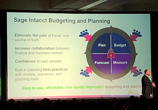 Sage Intacct: Budgeting and Planning