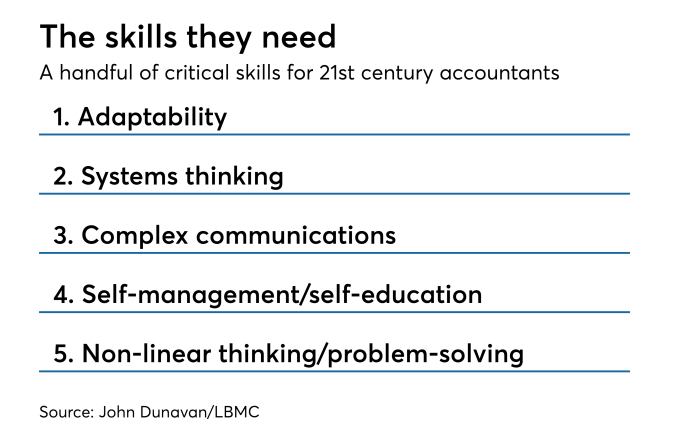 The skills they need