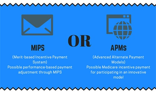 MIPS or APMs