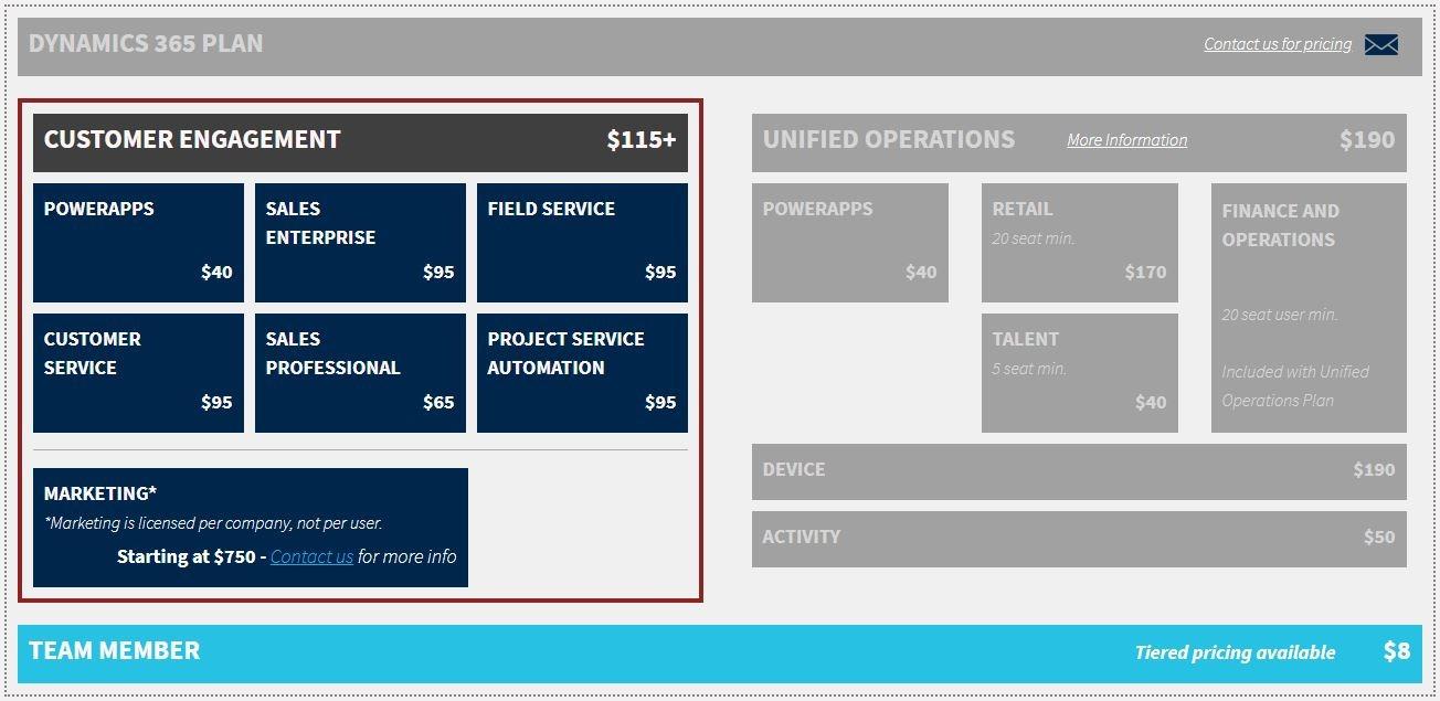 Dynamics 365 Customer Engagement Pricing